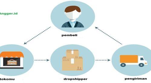 Jasa Pengiriman Dropship Marketplace